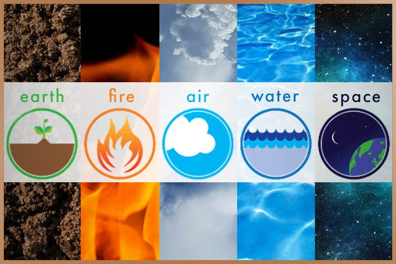 Five elements are earth, fire, air, water and space