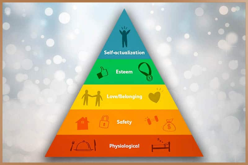 Maslow's pyramid of needs colorful edition