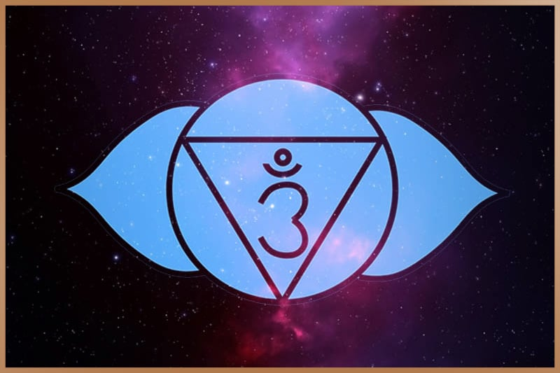 Third-eye chakra is indigo/purple and located in the center of forehead between eyebrows